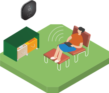 Illustration of an ecobee owner
