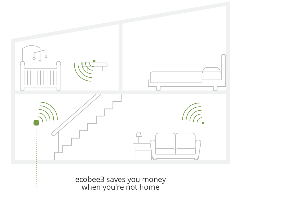 ecobee3 and remote sensors measure occupancy